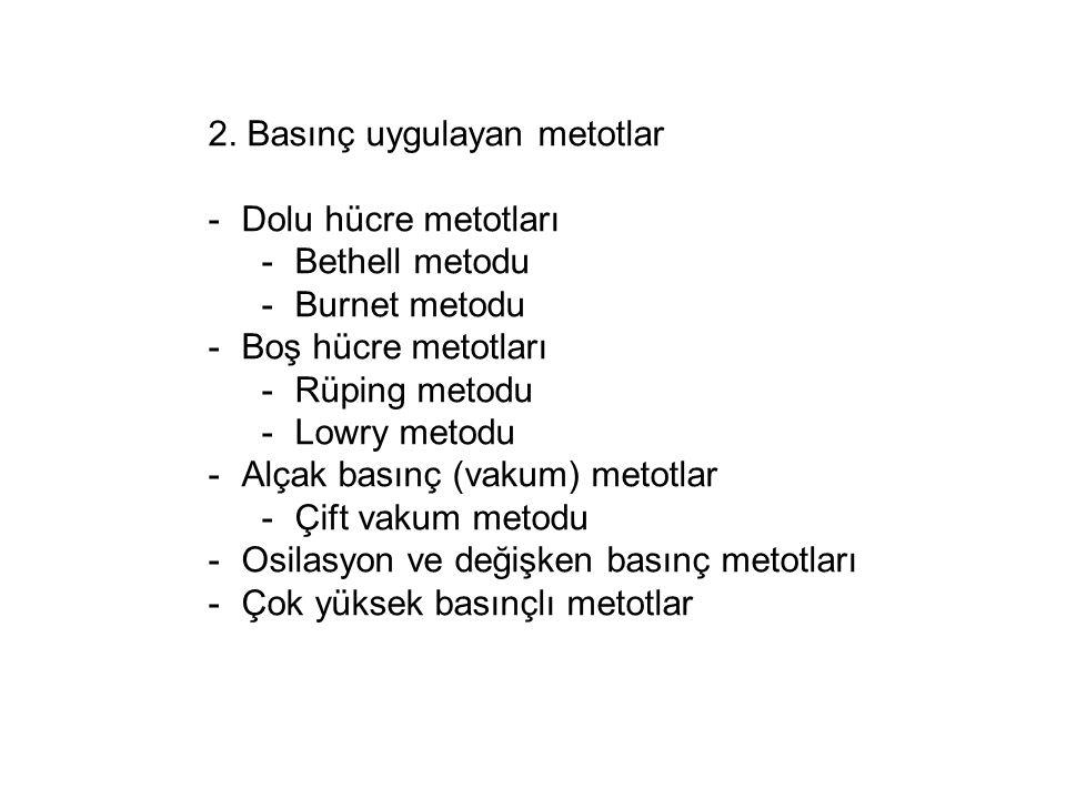 2. Basınç uygulayan metotlar -Dolu hücre metotları -Bethell metodu -Burnet metodu -Boş hücre metotları -Rüping metodu -Lowry metodu -Alçak basınç (vak