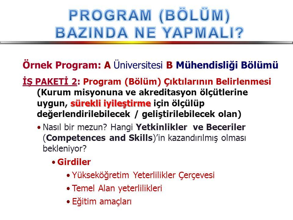 Örnek Program: A Üniversitesi B Mühendisliği Bölümü sürekli iyileştirme İŞ PAKETİ 2: Program (Bölüm) Çıktılarının Belirlenmesi (Kurum misyonuna ve akr