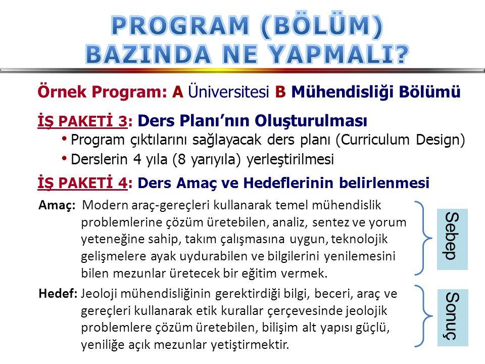Örnek Program: A Üniversitesi B Mühendisliği Bölümü İŞ PAKETİ 3: Ders Planı'nın Oluşturulması Program çıktılarını sağlayacak ders planı (Curriculum De