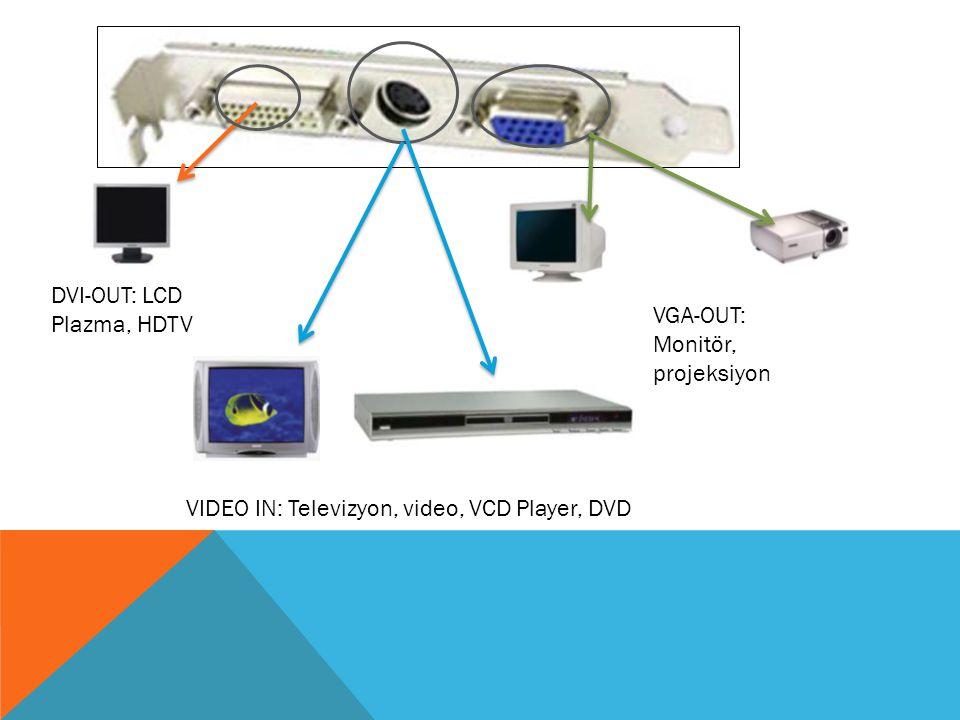 DVI-OUT: LCD Plazma, HDTV VGA-OUT: Monitör, projeksiyon VIDEO IN: Televizyon, video, VCD Player, DVD