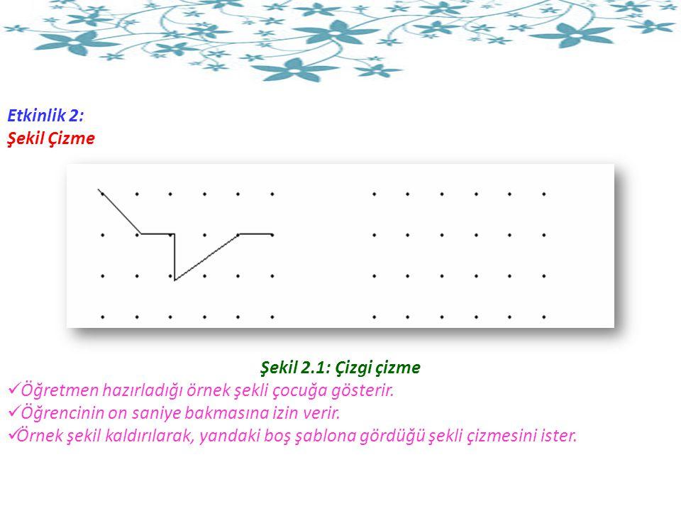 Etkinlik 2: Şekil Çizme Şekil 2.1: Çizgi çizme Öğretmen hazırladığı örnek şekli çocuğa gösterir. Öğrencinin on saniye bakmasına izin verir. Örnek şeki