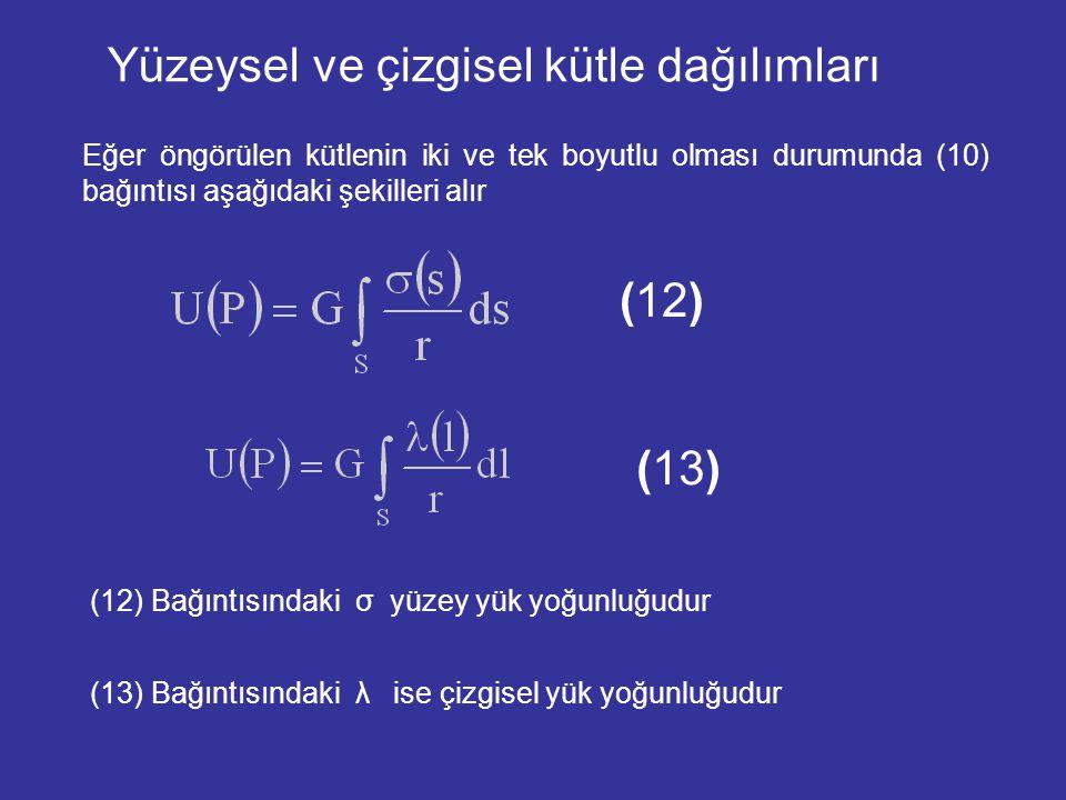Yüzeysel ve çizgisel kütle dağılımları Eğer öngörülen kütlenin iki ve tek boyutlu olması durumunda (10) bağıntısı aşağıdaki şekilleri alır (12) Bağıntısındaki σ yüzey yük yoğunluğudur (13) (12) (13) Bağıntısındaki λ ise çizgisel yük yoğunluğudur