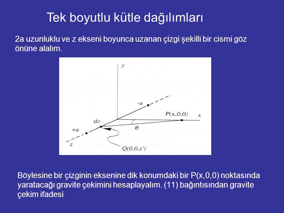 Böylesine bir çizginin eksenine dik konumdaki bir P(x,0,0) noktasında yaratacağı gravite çekimini hesaplayalım. (11) bağıntısından gravite çekim ifade