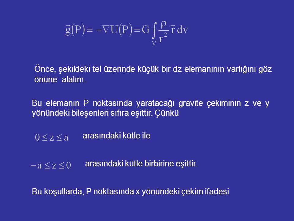 Bu elemanın P noktasında yaratacağı gravite çekiminin z ve y yönündeki bileşenleri sıfıra eşittir. Çünkü Önce, şekildeki tel üzerinde küçük bir dz ele