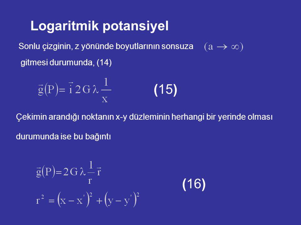 Logaritmik potansiyel Sonlu çizginin, z yönünde boyutlarının sonsuza gitmesi durumunda, (14) Çekimin arandığı noktanın x-y düzleminin herhangi bir yerinde olması durumunda ise bu bağıntı (16) (15)