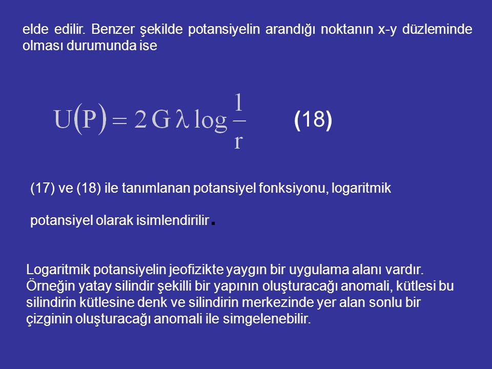 elde edilir. Benzer şekilde potansiyelin arandığı noktanın x-y düzleminde olması durumunda ise (18) (17) ve (18) ile tanımlanan potansiyel fonksiyonu,