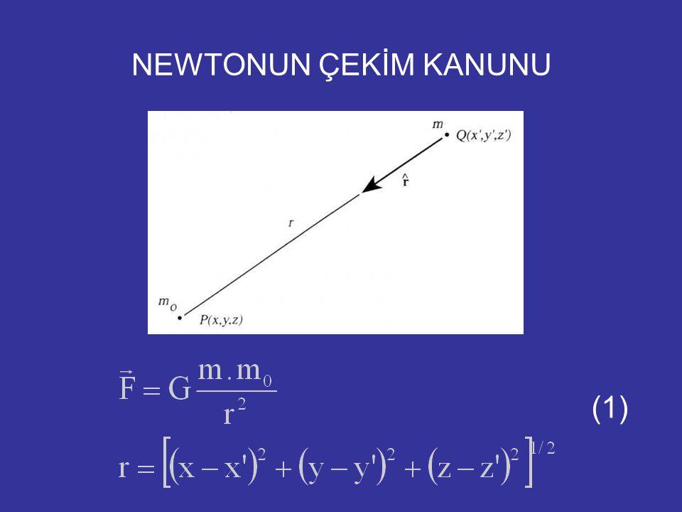 Bu bağıntı benzer şekilde (19) da verilen fizik sarkaçtan yararlanarak ta aşağıdaki şekilde bulunur.
