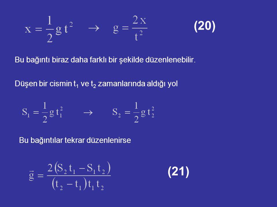 Bu bağıntı biraz daha farklı bir şekilde düzenlenebilir. (20) Düşen bir cismin t 1 ve t 2 zamanlarında aldığı yol Bu bağıntılar tekrar düzenlenirse (2