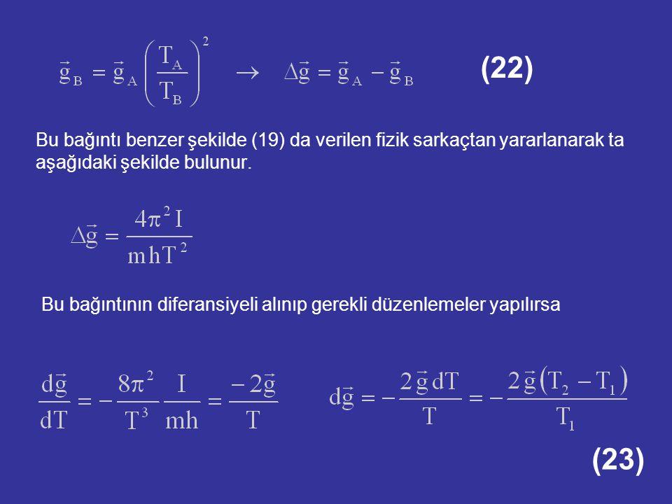 Bu bağıntı benzer şekilde (19) da verilen fizik sarkaçtan yararlanarak ta aşağıdaki şekilde bulunur. (22) Bu bağıntının diferansiyeli alınıp gerekli d