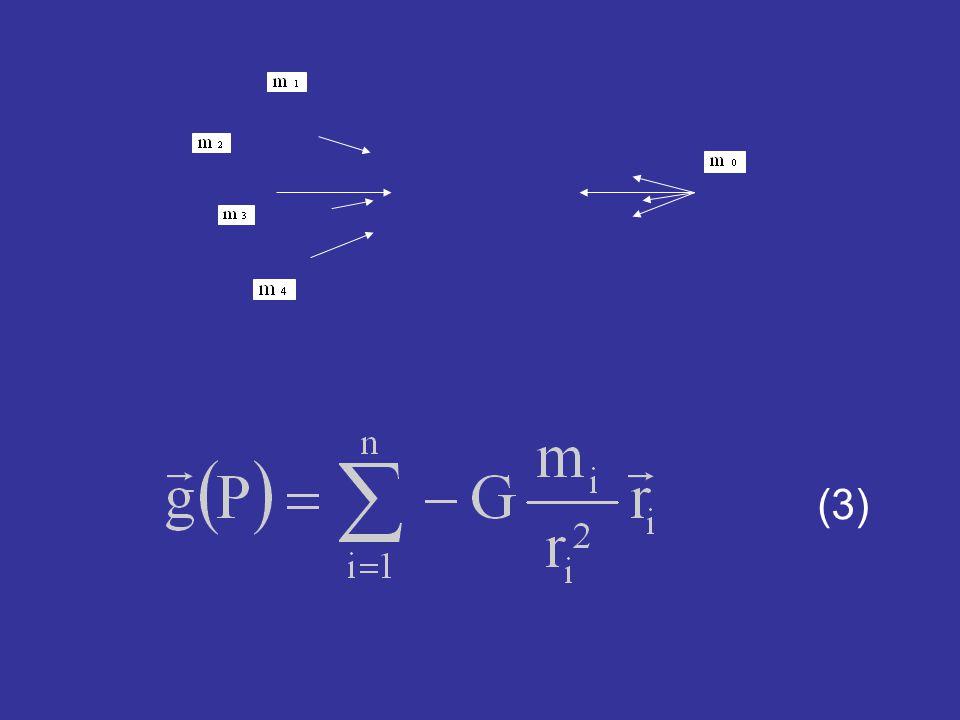 Vektör analizden (6) (5) (4)