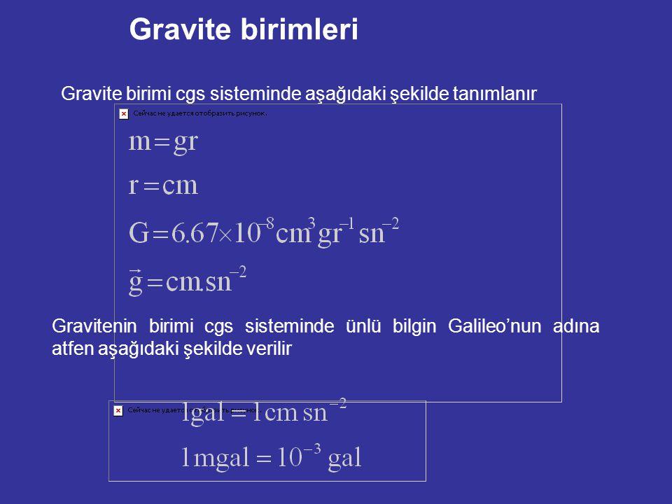 Gravite birimleri Gravite birimi cgs sisteminde aşağıdaki şekilde tanımlanır Gravitenin birimi cgs sisteminde ünlü bilgin Galileo'nun adına atfen aşağ