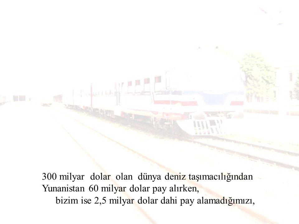 Türkiye'yi ve Avrupa'yı besleyebilecek sebze ve meyve seralarımızdan üretilen ürünlerin ederlerinin artmasının nedeninin karayolu taşımacılığı olduğunu, Dümdüz Konya ovasından geçerek Avrupa'ya ulaşacak olan elektrikli trenlerin soğuk havalı vagon katarlarını bir düşünün, Bununla ülkenin ne kadar kazancı olacağını,