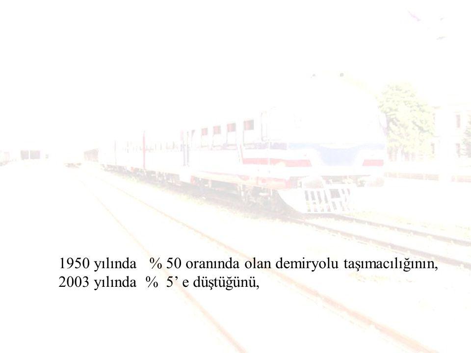 1950 yılında %50 oranında olan demiryolu taşımacılığının, 2003 yılında %5 e düştüğünü, 1950 yılında % 50 oranında olan demiryolu taşımacılığının, 2003 yılında % 5' e düştüğünü,