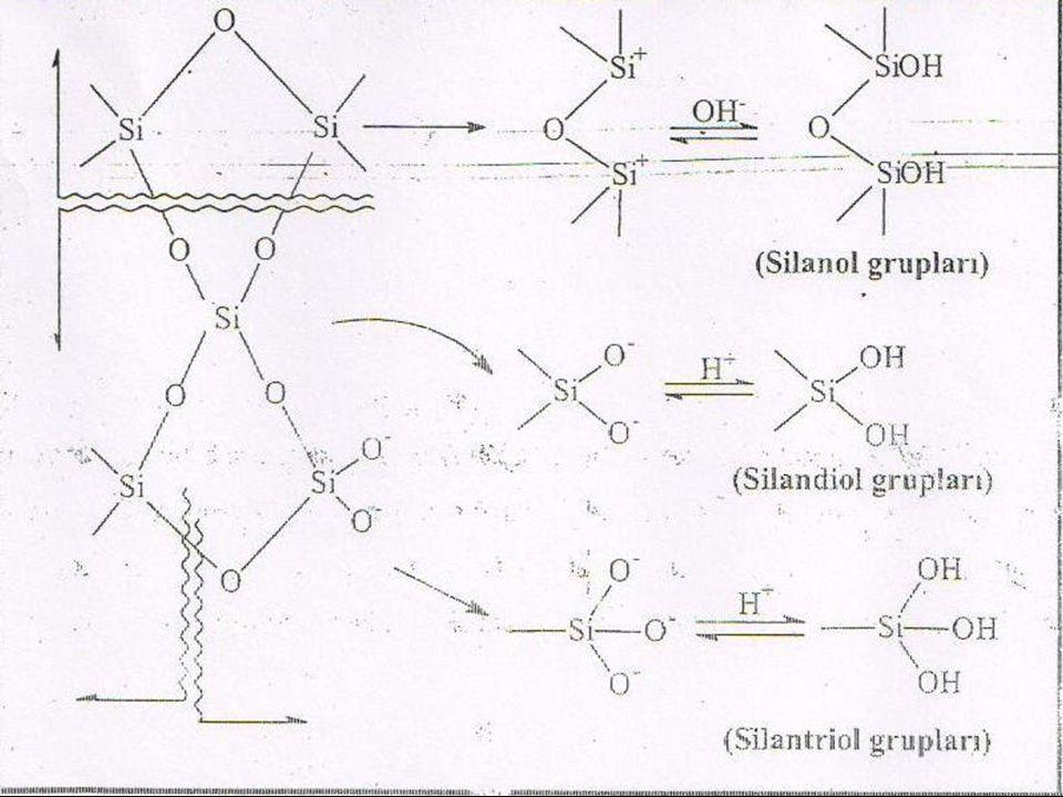 SPESİFİK İYON ADSORPSİYONU Elektriksel çift tabakadaki dengeleyici iyonlar,potansiyel tayin edici iyonların kemisorpsiyonundan sonra mineral yüzeyine gelip tutunan bütün iyonlar olabilir.Eğer dengeleyici iyonlar sadece elektrostatik çekim ile adsorplanırlarsa bunların çözeltideki kaynağı indifferent elektrolitler olarak adlandırılır.Eğer dengeleyici iyonlar mineral yüzeyine karşı özel bir ilgiye sahipse,bunlar spesifik olarak adsorplanmış iyonlar olarak adlandırılır.