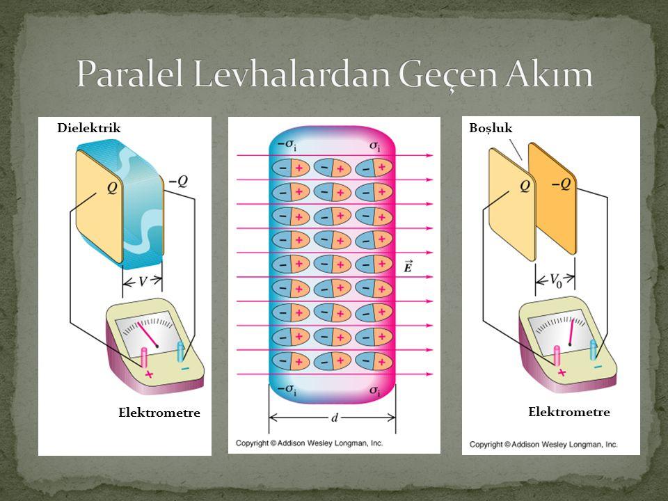 Dielektrik Elektrometre Boşluk Elektrometre