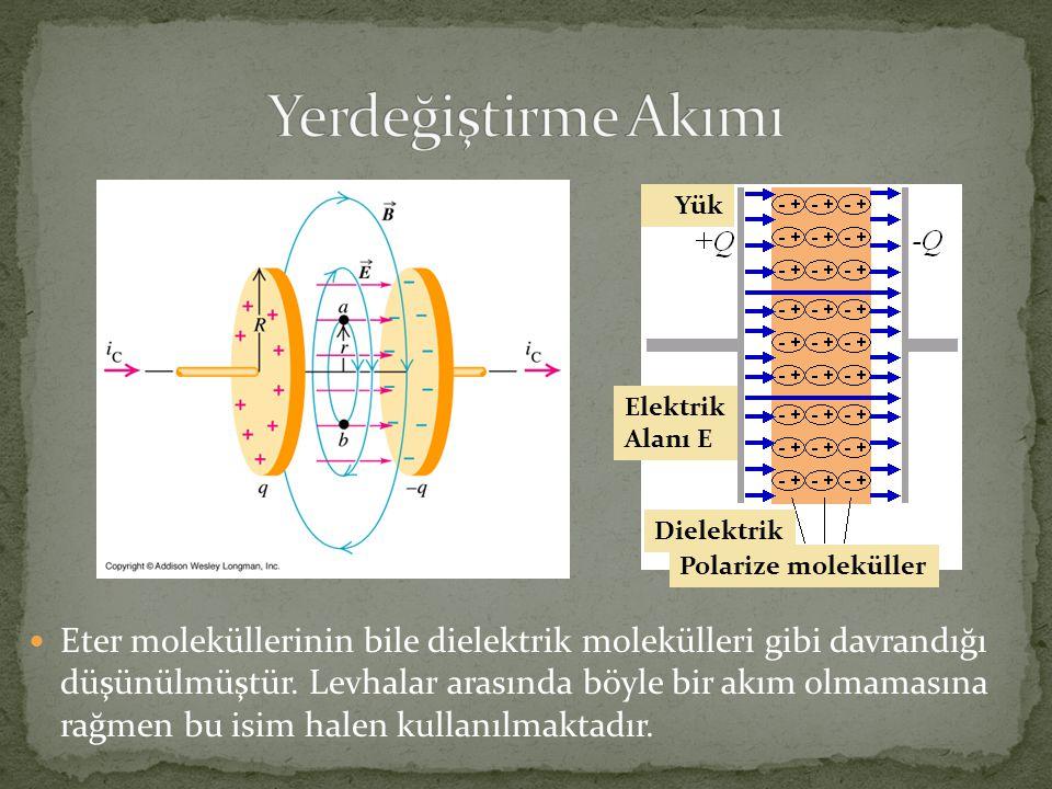 Dielektrik Polarize moleküller Elektrik Alanı E Yük Eter moleküllerinin bile dielektrik molekülleri gibi davrandığı düşünülmüştür. Levhalar arasında b