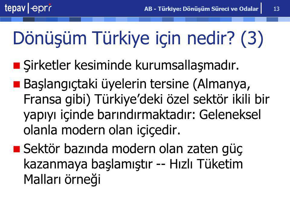 AB - Türkiye: Dönüşüm Süreci ve Odalar 13 Dönüşüm Türkiye için nedir? (3) Şirketler kesiminde kurumsallaşmadır. Başlangıçtaki üyelerin tersine (Almany
