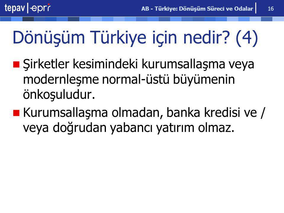 AB - Türkiye: Dönüşüm Süreci ve Odalar 16 Dönüşüm Türkiye için nedir? (4) Şirketler kesimindeki kurumsallaşma veya modernleşme normal-üstü büyümenin ö