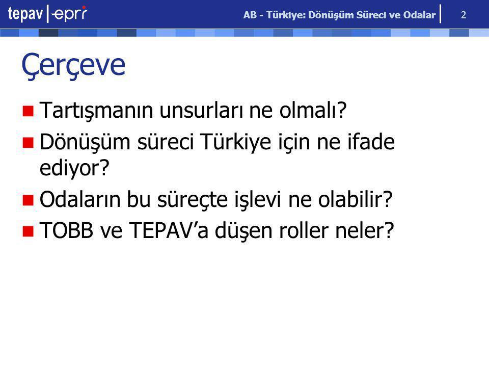 AB - Türkiye: Dönüşüm Süreci ve Odalar 3 Tartışmanın Unsurları Önlenemez / engellenemez bir risk olarak Asya'dan yükselen rekabet -- dönüşüm gereği Türkiye'nin hızlı dönüşebilme kapasitesi: nüfus ve işgücü trendleri -- dönüşüm kapasitesi Dönüşüm mekanizması olarak AB genişleme süreci -- dönüşüm aracı Maliyet?