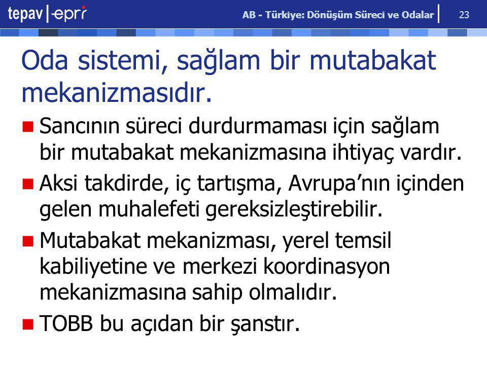 AB - Türkiye: Dönüşüm Süreci ve Odalar 23 Oda sistemi, sağlam bir mutabakat mekanizmasıdır. Sancının süreci durdurmaması için sağlam bir mutabakat mek