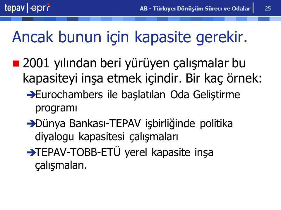 AB - Türkiye: Dönüşüm Süreci ve Odalar 25 Ancak bunun için kapasite gerekir. 2001 yılından beri yürüyen çalışmalar bu kapasiteyi inşa etmek içindir. B