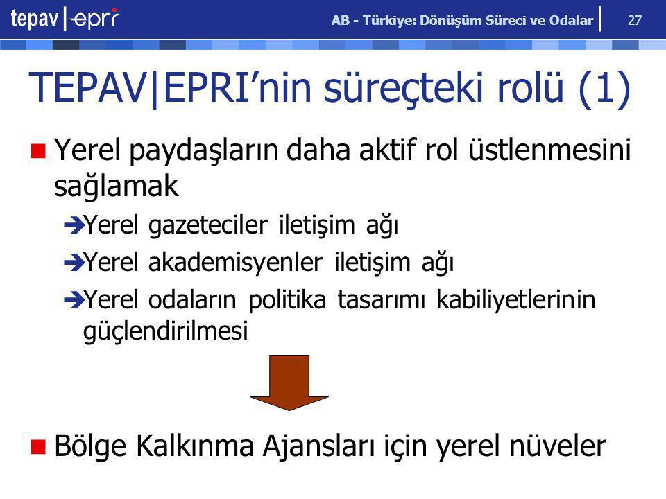 AB - Türkiye: Dönüşüm Süreci ve Odalar 27 TEPAV|EPRI'nin süreçteki rolü (1) Yerel paydaşların daha aktif rol üstlenmesini sağlamak  Yerel gazeteciler