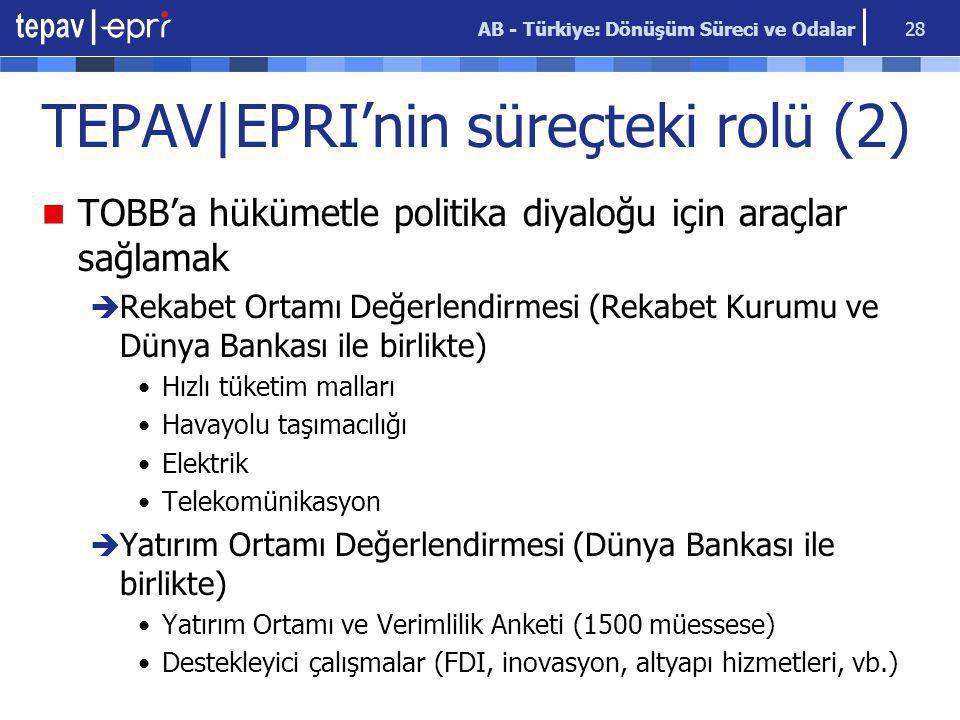 AB - Türkiye: Dönüşüm Süreci ve Odalar 28 TOBB'a hükümetle politika diyaloğu için araçlar sağlamak  Rekabet Ortamı Değerlendirmesi (Rekabet Kurumu ve Dünya Bankası ile birlikte) Hızlı tüketim malları Havayolu taşımacılığı Elektrik Telekomünikasyon  Yatırım Ortamı Değerlendirmesi (Dünya Bankası ile birlikte) Yatırım Ortamı ve Verimlilik Anketi (1500 müessese) Destekleyici çalışmalar (FDI, inovasyon, altyapı hizmetleri, vb.) TEPAV|EPRI'nin süreçteki rolü (2)