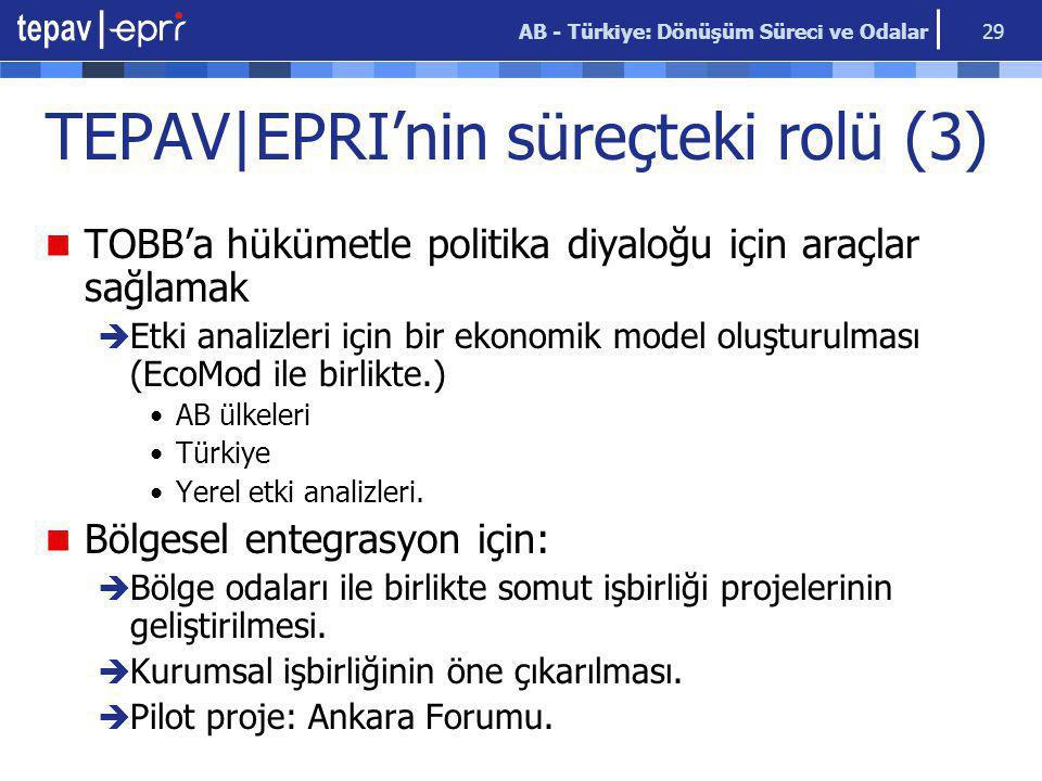 AB - Türkiye: Dönüşüm Süreci ve Odalar 29 TEPAV|EPRI'nin süreçteki rolü (3) TOBB'a hükümetle politika diyaloğu için araçlar sağlamak  Etki analizleri için bir ekonomik model oluşturulması (EcoMod ile birlikte.) AB ülkeleri Türkiye Yerel etki analizleri.