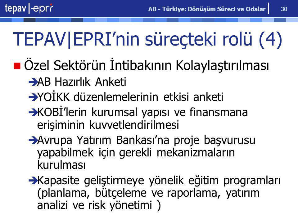 AB - Türkiye: Dönüşüm Süreci ve Odalar 30 TEPAV|EPRI'nin süreçteki rolü (4) Özel Sektörün İntibakının Kolaylaştırılması  AB Hazırlık Anketi  YOİKK d