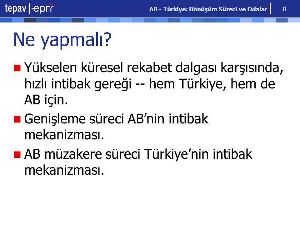AB - Türkiye: Dönüşüm Süreci ve Odalar 8 Ne yapmalı? Yükselen küresel rekabet dalgası karşısında, hızlı intibak gereği -- hem Türkiye, hem de AB için.