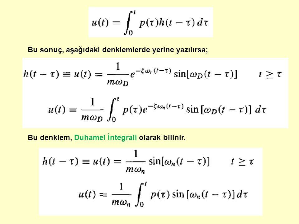 Bu sonuç, aşağıdaki denklemlerde yerine yazılırsa; Bu denklem, Duhamel İntegrali olarak bilinir.