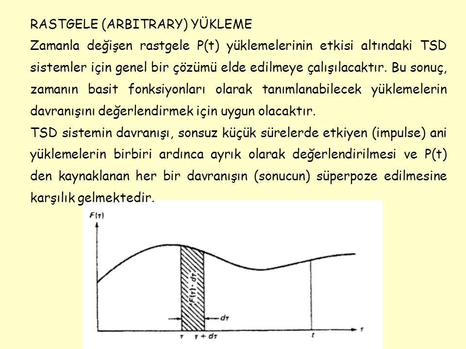 RASTGELE (ARBITRARY) YÜKLEME Zamanla değişen rastgele P(t) yüklemelerinin etkisi altındaki TSD sistemler için genel bir çözümü elde edilmeye çalışılac