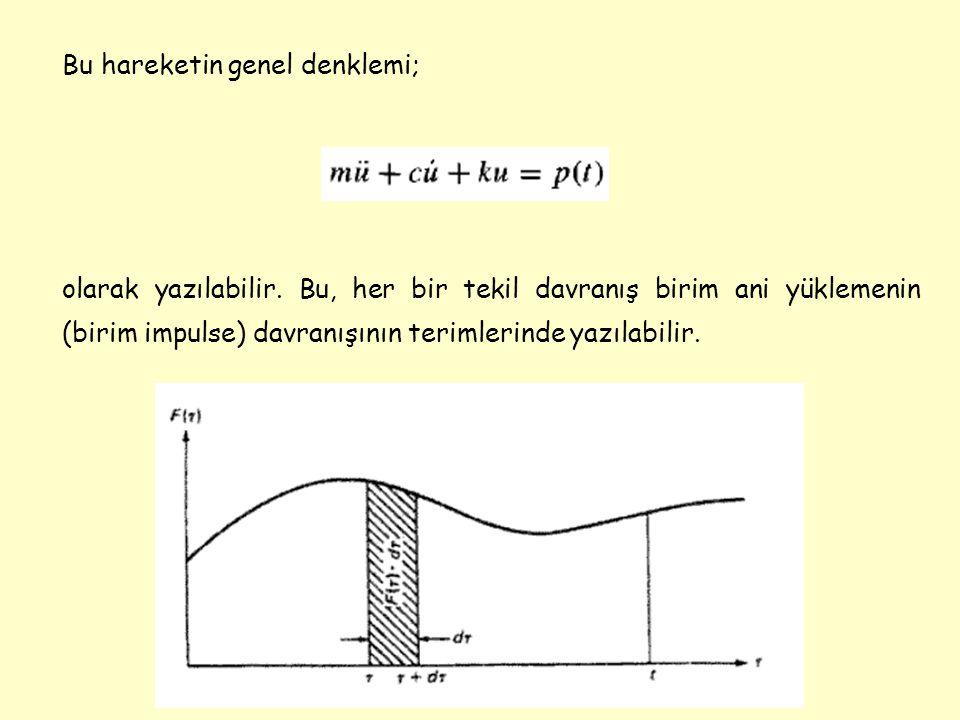 Bu hareketin genel denklemi; olarak yazılabilir. Bu, her bir tekil davranış birim ani yüklemenin (birim impulse) davranışının terimlerinde yazılabilir