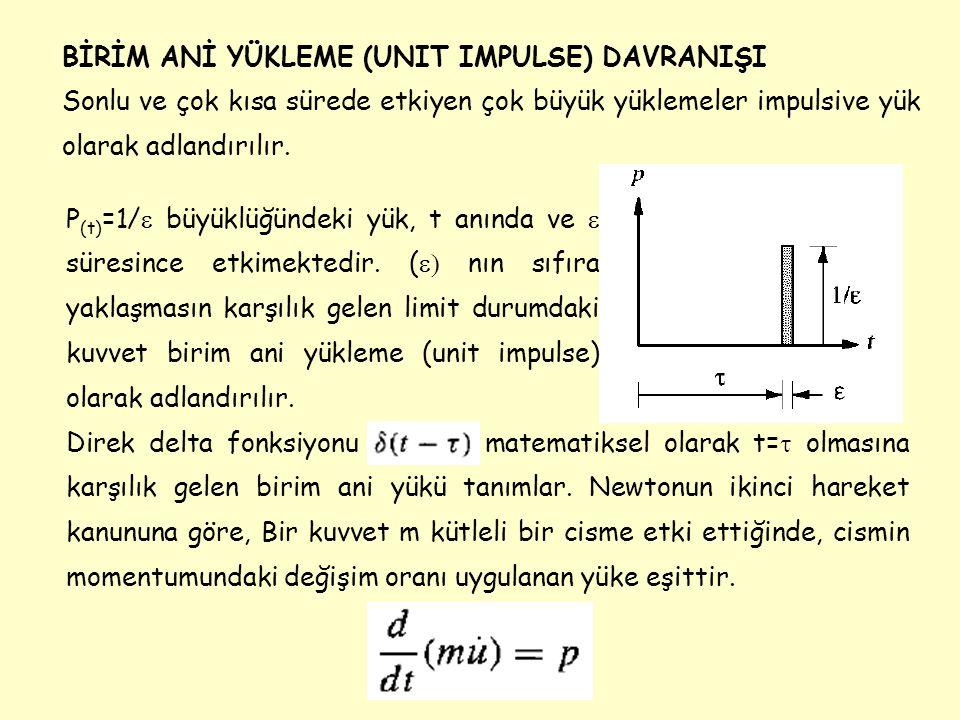 BİRİM ANİ YÜKLEME (UNIT IMPULSE) DAVRANIŞI Sonlu ve çok kısa sürede etkiyen çok büyük yüklemeler impulsive yük olarak adlandırılır. P (t) =1/  büyükl