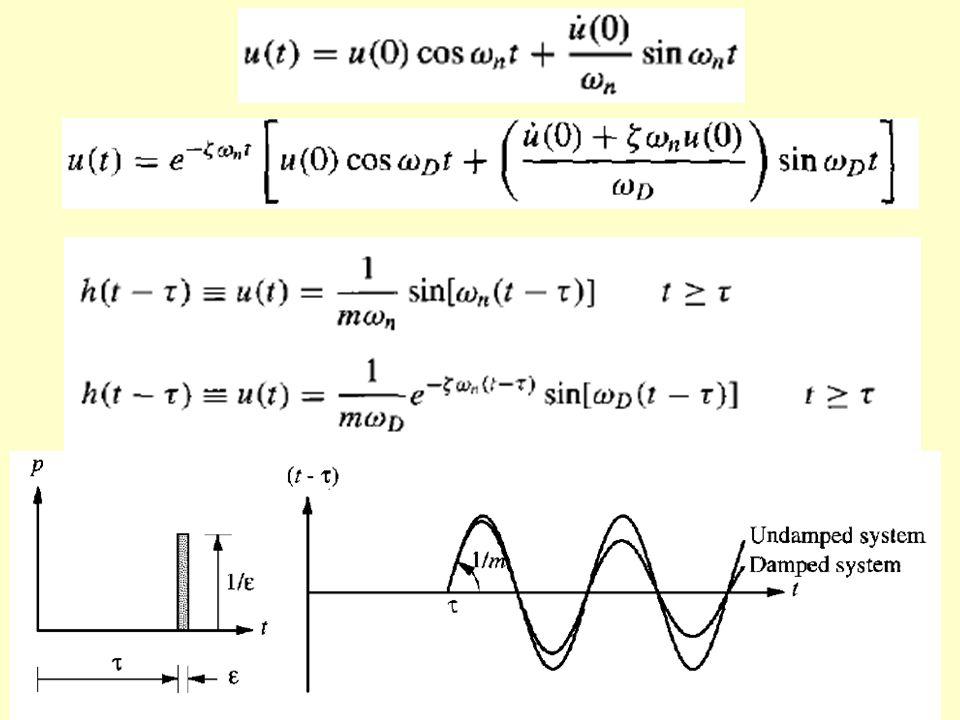 RASTGELE YÜKLERİN DAVRANIŞI Zamanla değişen rastgele p(t) kuvvetlerin davranışı, ardışık ve sonsuz küçük sürelerdeki impulse'ların davranışı olarak tanımlanabilir.