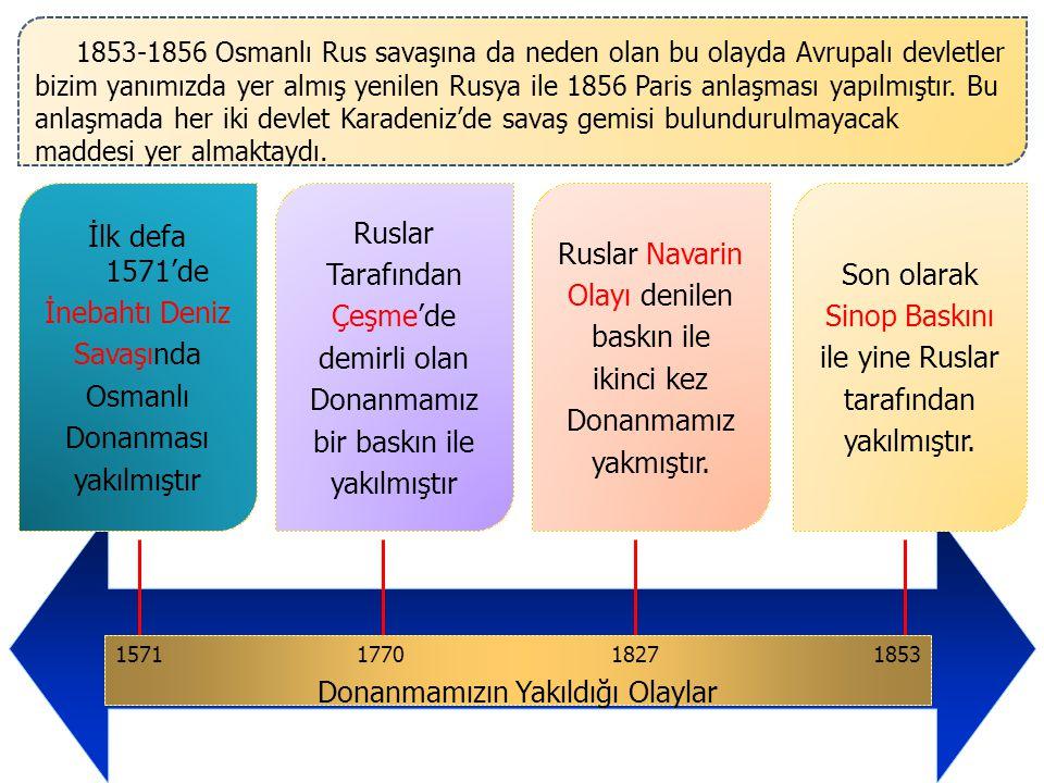 Sokollu Mehmet Pa ş a Dönemi olayları nelerdir? Sokollu Mehmet Pa ş a Dönemi olayları nelerdir? 1571 İNEBAHTI DENİZ SAVAŞI Kıbrıs Adası Avrupa Devletl