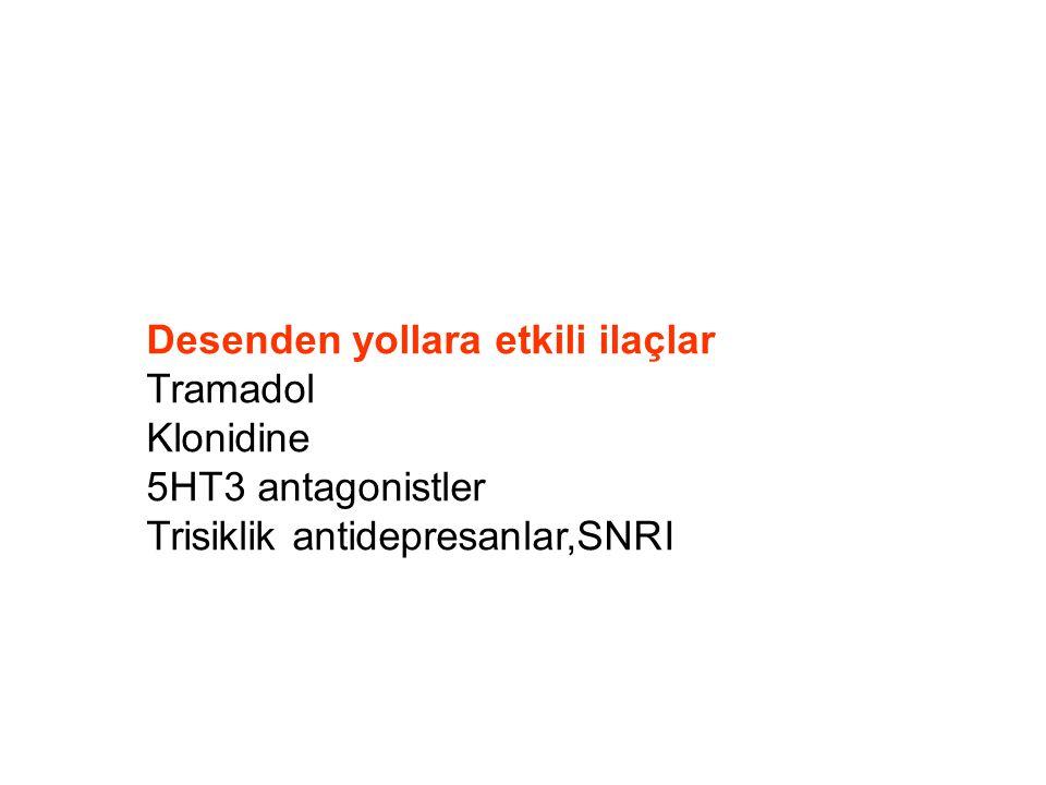 Desenden yollara etkili ilaçlar Tramadol Klonidine 5HT3 antagonistler Trisiklik antidepresanlar,SNRI