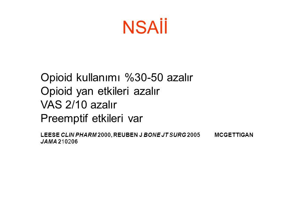 NSAİİ Opioid kullanımı %30-50 azalır Opioid yan etkileri azalır VAS 2/10 azalır Preemptif etkileri var LEESE CLIN PHARM 2000, REUBEN J BONE JT SURG 20