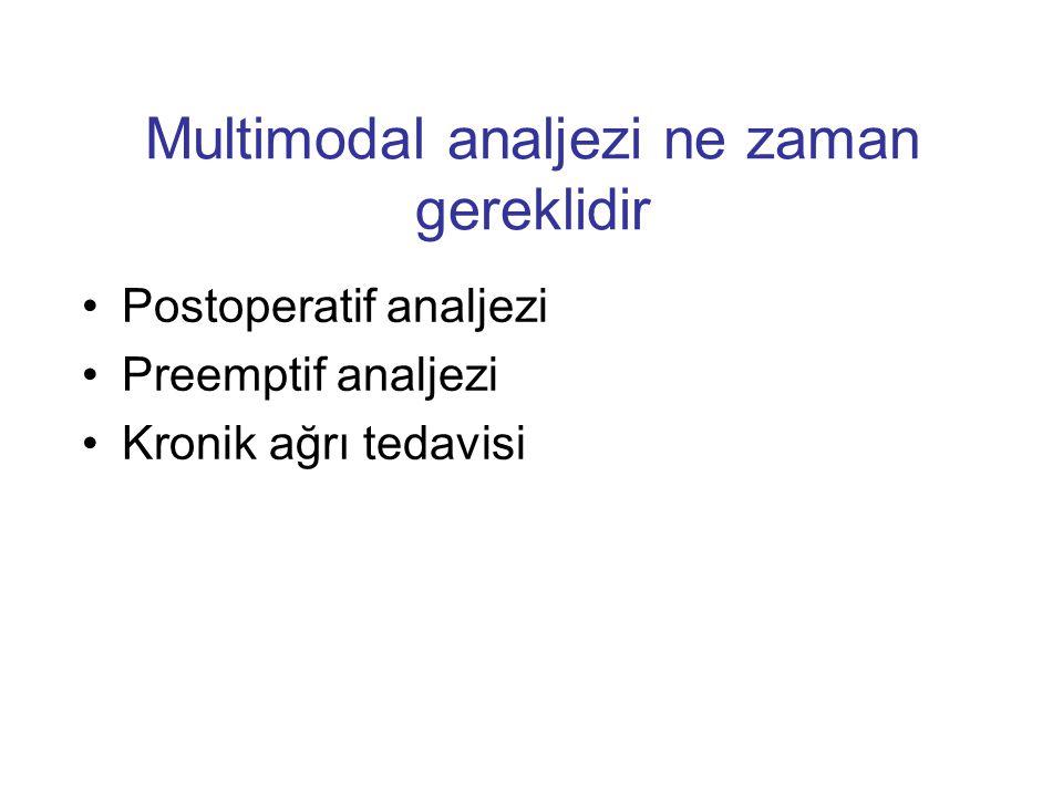 Sistemik bir yaklaşımla multimodal analjezide hedefler Yukarıya doğru transmisyonun modülasyonu Santral persepsiyonun değiştirilmesi Desenden inhibitör yollarda modülasyon