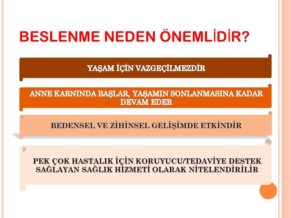 BESLENME NEDEN ÖNEML İ D İ R.