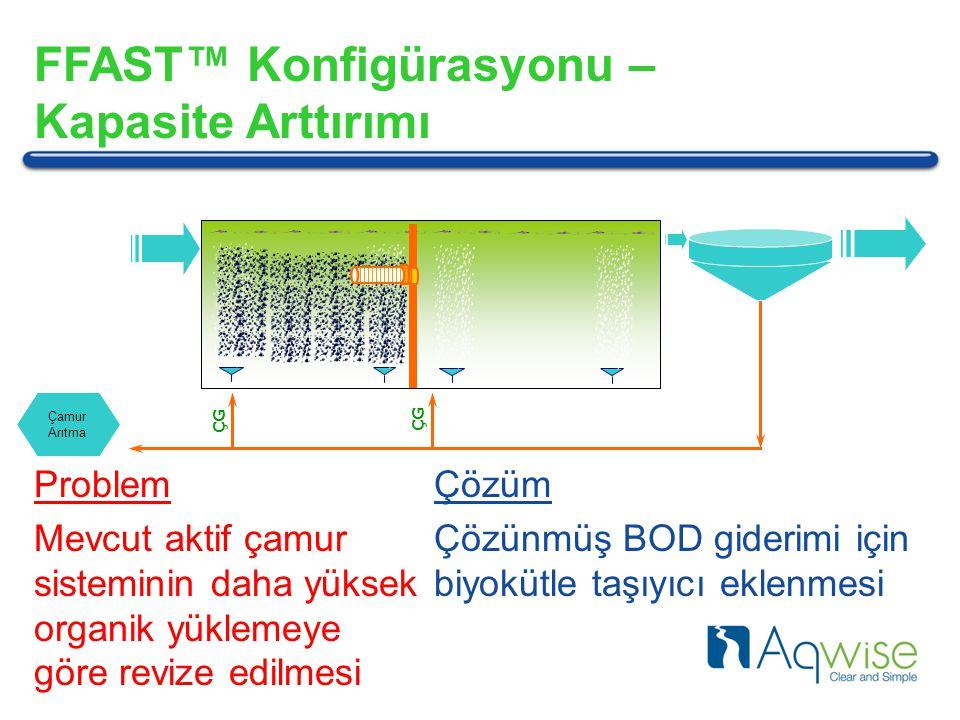 ÇG Çamur Arıtma Problem Mevcut aktif çamur sisteminin daha yüksek organik yüklemeye göre revize edilmesi Çözüm Çözünmüş BOD giderimi için biyokütle taşıyıcı eklenmesi FFAST™ Konfigürasyonu – Kapasite Arttırımı ÇG