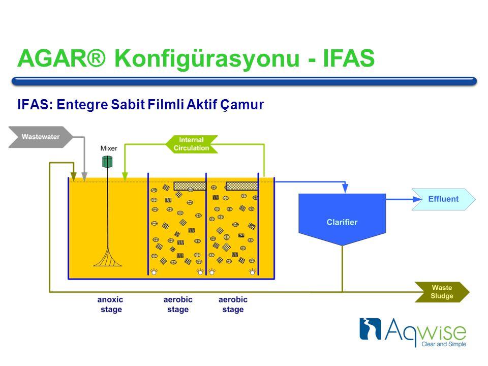 IFAS: Entegre Sabit Filmli Aktif Çamur AGAR® Konfigürasyonu - IFAS