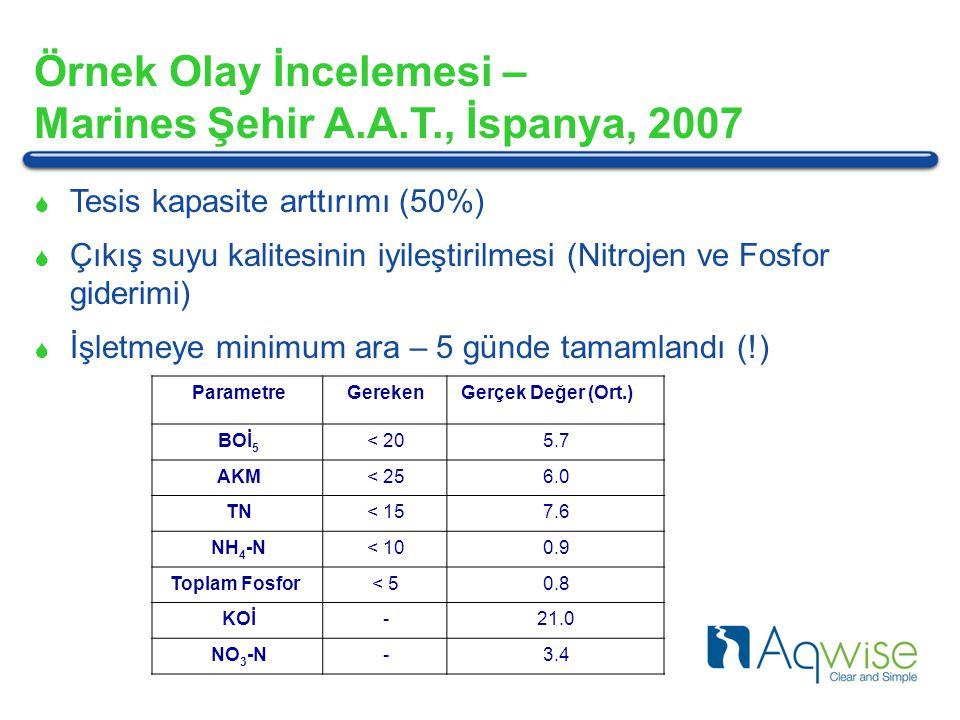Gerçek Değer (Ort.)GerekenParametre 5.7< 20BOİ 5 6.0< 25AKM 7.6< 15TN 0.9< 10NH 4 -N 0.8< 5Toplam Fosfor 21.0-KOİ 3.4-NO 3 -N  Tesis kapasite arttırımı (50%)  Çıkış suyu kalitesinin iyileştirilmesi (Nitrojen ve Fosfor giderimi)  İşletmeye minimum ara – 5 günde tamamlandı (!) Örnek Olay İncelemesi – Marines Şehir A.A.T., İspanya, 2007