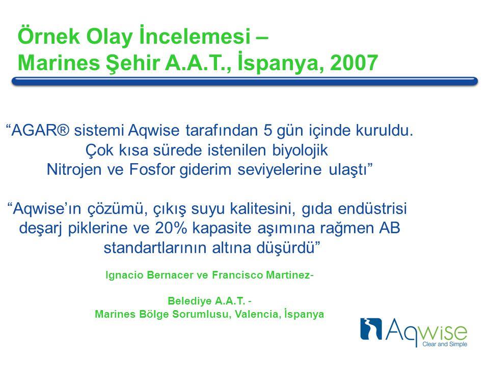AGAR® sistemi Aqwise tarafından 5 gün içinde kuruldu.