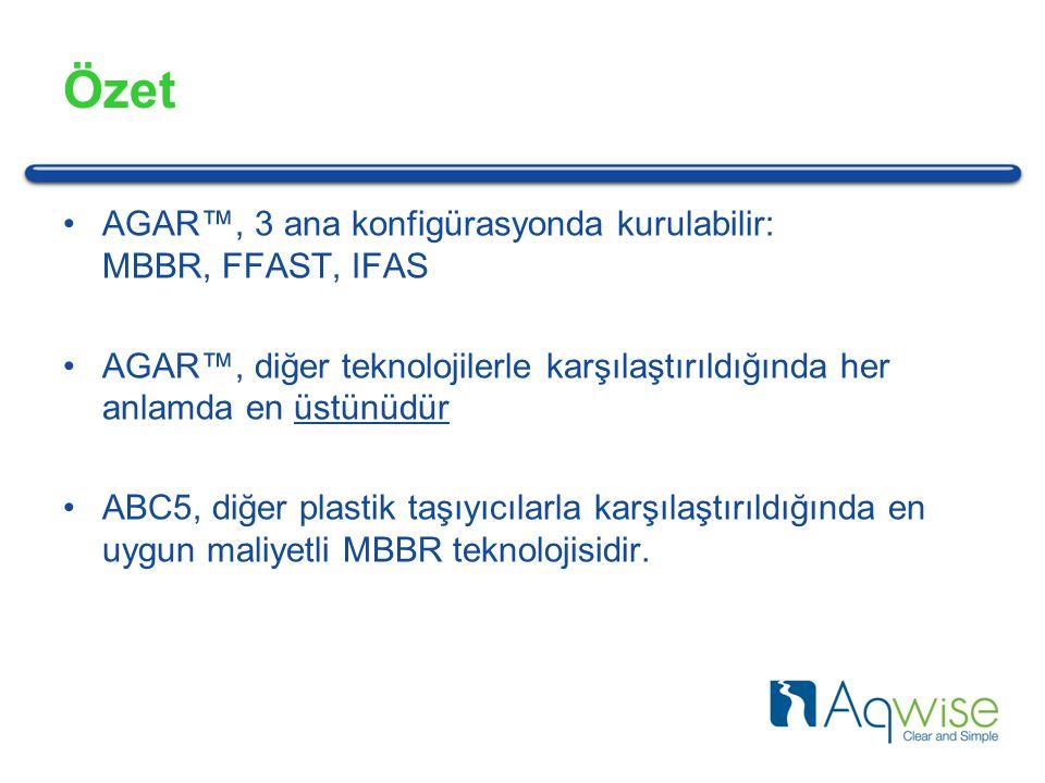 AGAR™, 3 ana konfigürasyonda kurulabilir: MBBR, FFAST, IFAS AGAR™, diğer teknolojilerle karşılaştırıldığında her anlamda en üstünüdür ABC5, diğer plastik taşıyıcılarla karşılaştırıldığında en uygun maliyetli MBBR teknolojisidir.