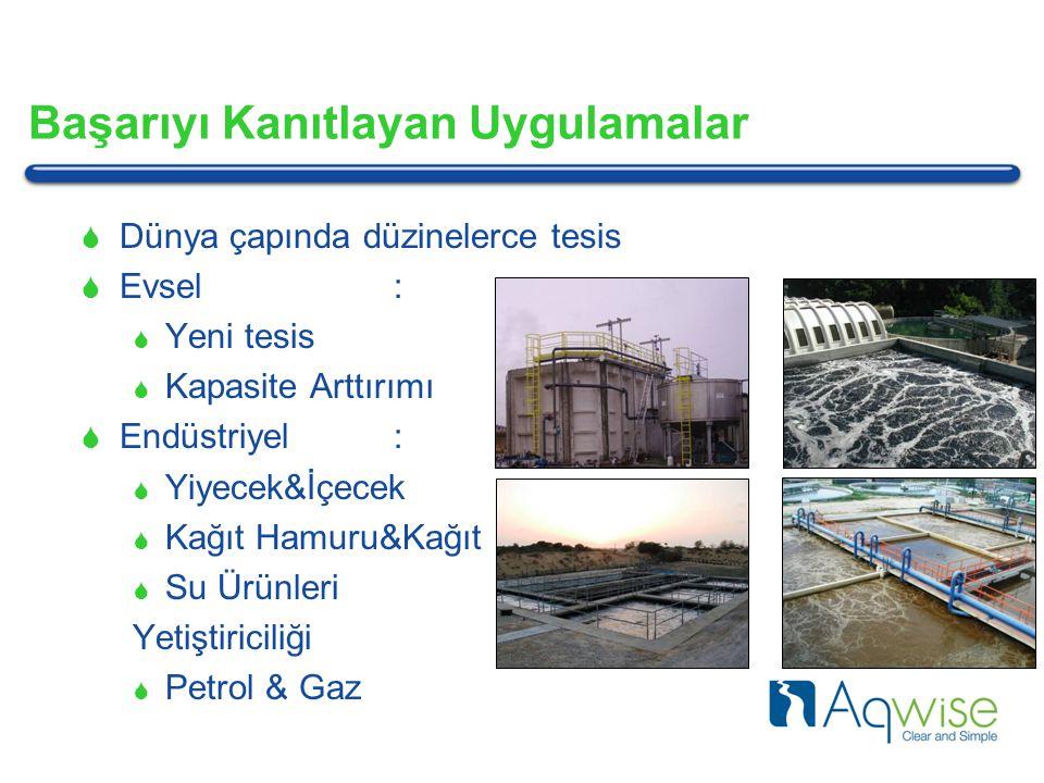 Başarıyı Kanıtlayan Uygulamalar  Dünya çapında düzinelerce tesis  Evsel :  Yeni tesis  Kapasite Arttırımı  Endüstriyel :  Yiyecek&İçecek  Kağıt Hamuru&Kağıt  Su Ürünleri Yetiştiriciliği  Petrol & Gaz