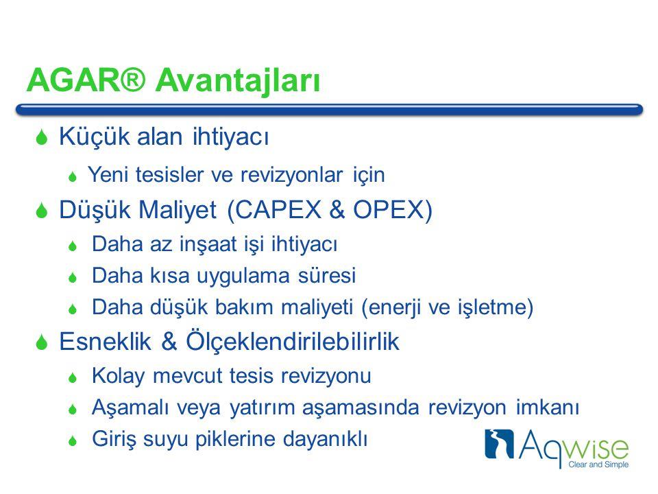 AGAR® Avantajları  Küçük alan ihtiyacı  Yeni tesisler ve revizyonlar için  Düşük Maliyet (CAPEX & OPEX)  Daha az inşaat işi ihtiyacı  Daha kısa uygulama süresi  Daha düşük bakım maliyeti (enerji ve işletme)  Esneklik & Ölçeklendirilebilirlik  Kolay mevcut tesis revizyonu  Aşamalı veya yatırım aşamasında revizyon imkanı  Giriş suyu piklerine dayanıklı