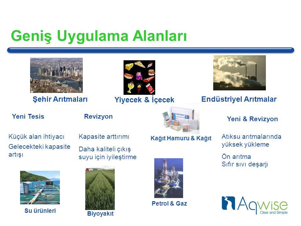 Yavne A.A.T.– İsrail, 2005 AGAR® Çözümü FFAST Konfigürasyonu