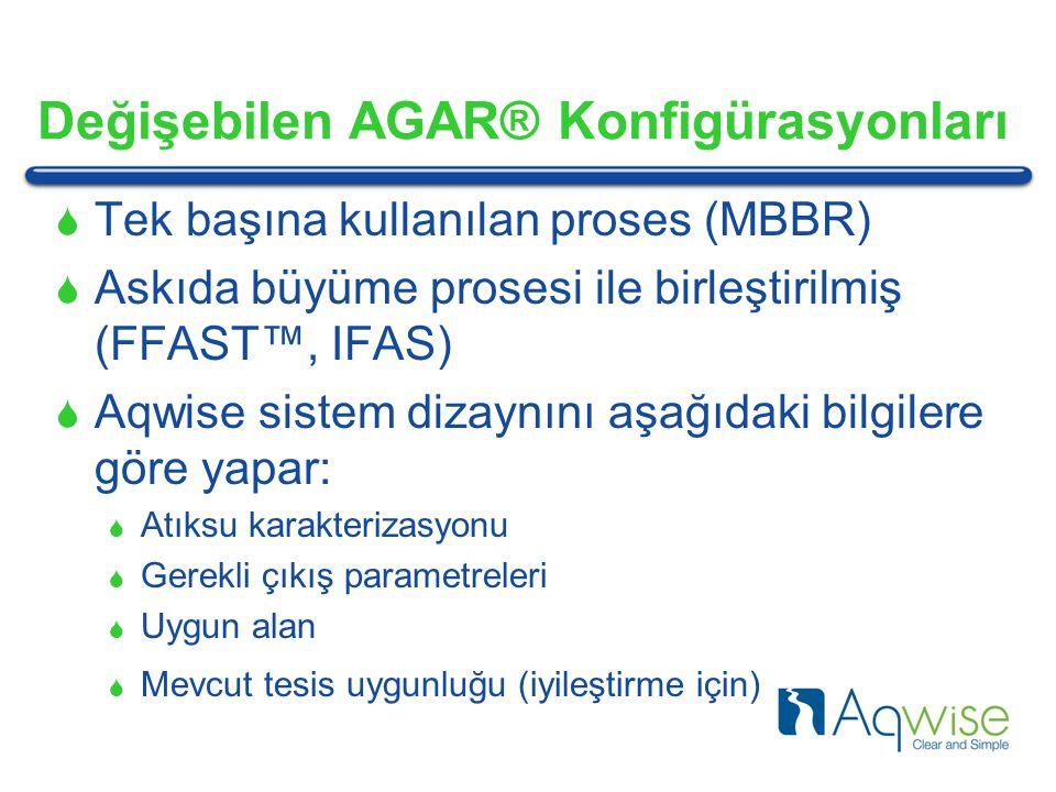 Değişebilen AGAR® Konfigürasyonları  Tek başına kullanılan proses (MBBR)  Askıda büyüme prosesi ile birleştirilmiş (FFAST™, IFAS)  Aqwise sistem dizaynını aşağıdaki bilgilere göre yapar:  Atıksu karakterizasyonu  Gerekli çıkış parametreleri  Uygun alan  Mevcut tesis uygunluğu (iyileştirme için)