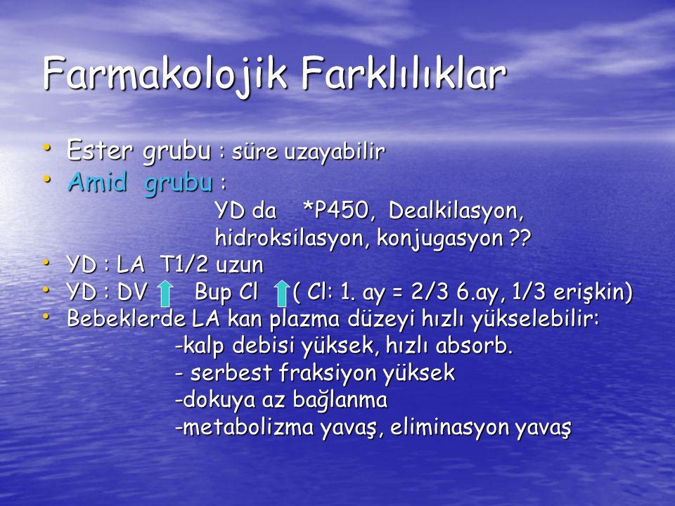 Farmakolojik Farklılıklar Ester grubu : süre uzayabilir Ester grubu : süre uzayabilir Amid grubu : Amid grubu : YD da *P450, Dealkilasyon, YD da *P450